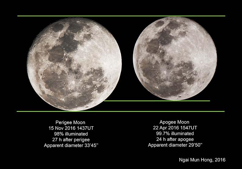 اوج و حضیض ماه